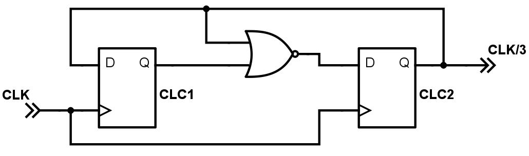 Конфигурируемые логические ячейки в PIC микроконтроллерах - 19