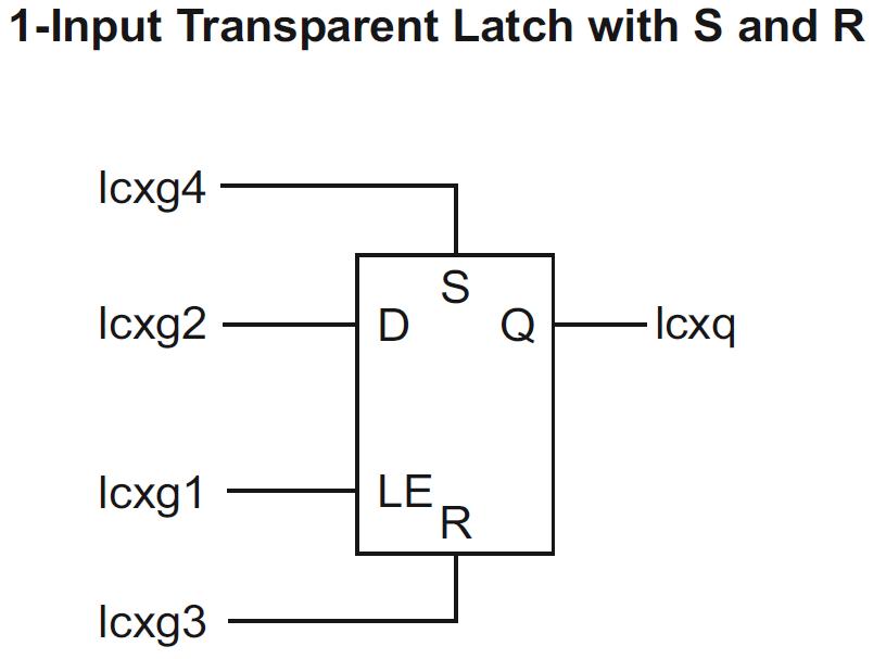 Конфигурируемые логические ячейки в PIC микроконтроллерах - 2
