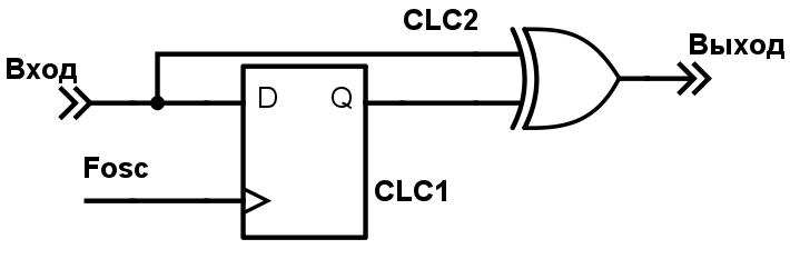 Конфигурируемые логические ячейки в PIC микроконтроллерах - 24