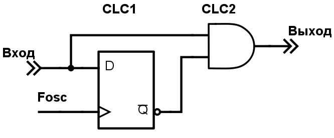 Конфигурируемые логические ячейки в PIC микроконтроллерах - 26