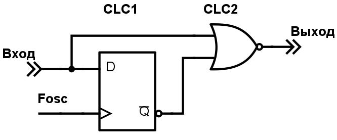 Конфигурируемые логические ячейки в PIC микроконтроллерах - 28