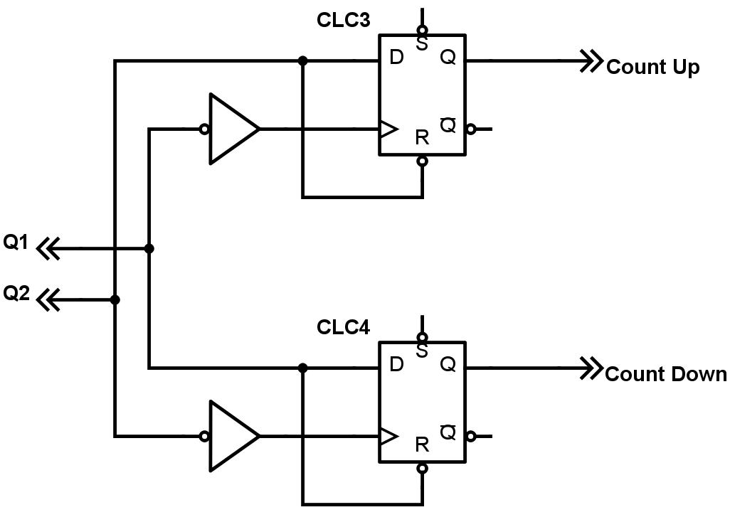 Конфигурируемые логические ячейки в PIC микроконтроллерах - 35