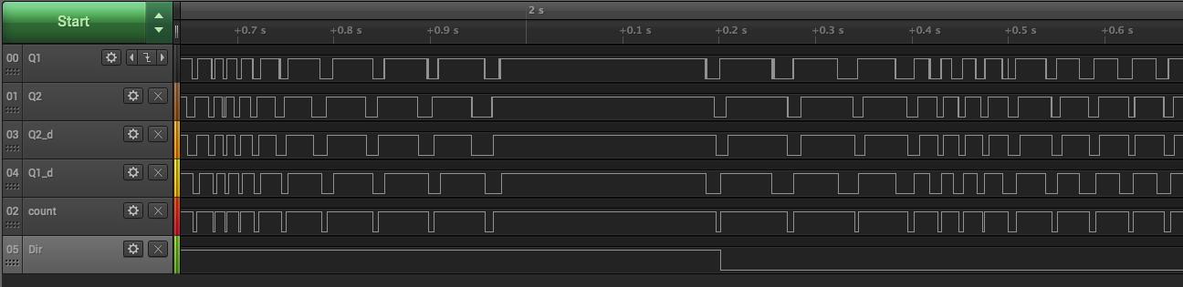 Конфигурируемые логические ячейки в PIC микроконтроллерах - 39