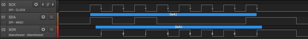 Конфигурируемые логические ячейки в PIC микроконтроллерах - 41