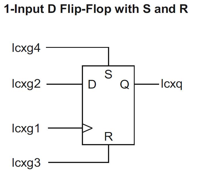 Конфигурируемые логические ячейки в PIC микроконтроллерах - 5