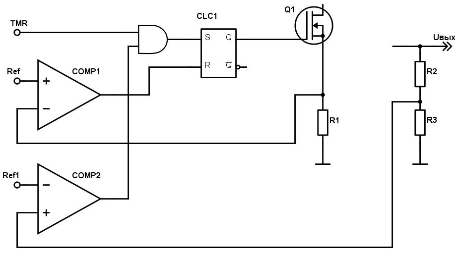 Конфигурируемые логические ячейки в PIC микроконтроллерах - 57