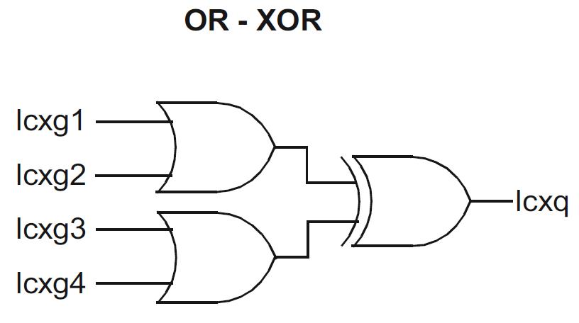 Конфигурируемые логические ячейки в PIC микроконтроллерах - 8