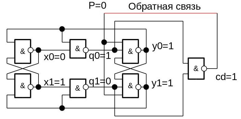 Немного о проектировании самосинхронных схем - 2