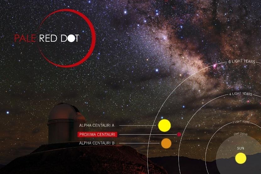 Обзор новых больших телескопов - 15