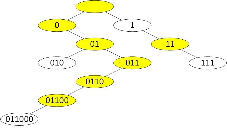 Таблица маршрутизации в Quagga - 4