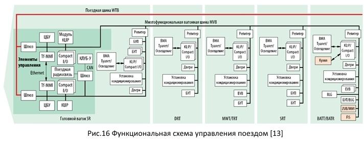 Безопасность железных дорог из открытых источников - 21