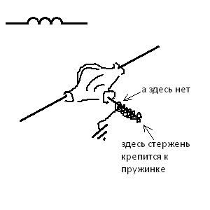 Механическая модель электрических цепей - 39