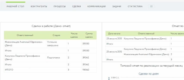 Обзор системы CRM Mango Office - 14