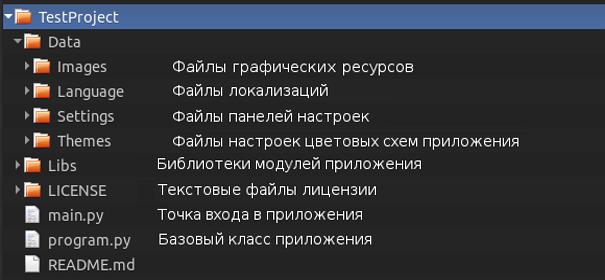 Простые сладкие приложения с Kivy - 4