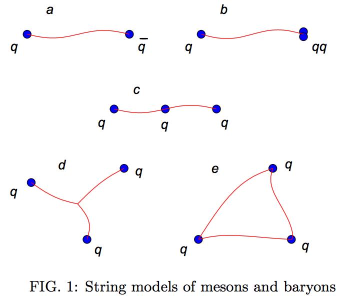 Почему теория струн не является научной теорией - 8