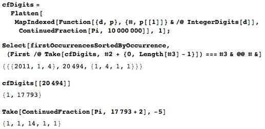 Даты среди цифр числа Пи: некоторые мысли с позиции статистики и нумерологии - 104