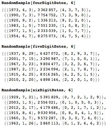 Даты среди цифр числа Пи: некоторые мысли с позиции статистики и нумерологии - 20