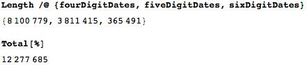 Даты среди цифр числа Пи: некоторые мысли с позиции статистики и нумерологии - 21