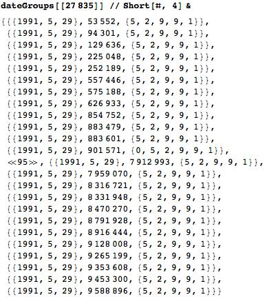 Даты среди цифр числа Пи: некоторые мысли с позиции статистики и нумерологии - 29