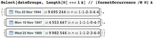 Даты среди цифр числа Пи: некоторые мысли с позиции статистики и нумерологии - 34