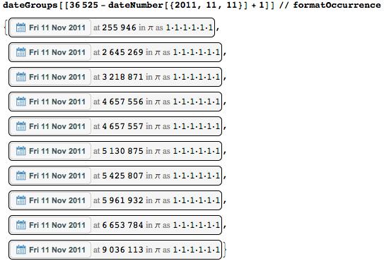 Даты среди цифр числа Пи: некоторые мысли с позиции статистики и нумерологии - 38
