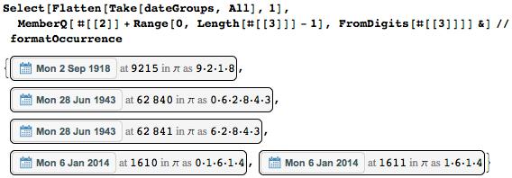 Даты среди цифр числа Пи: некоторые мысли с позиции статистики и нумерологии - 44