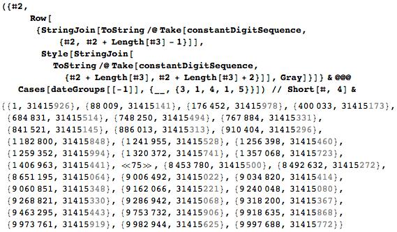 Даты среди цифр числа Пи: некоторые мысли с позиции статистики и нумерологии - 45