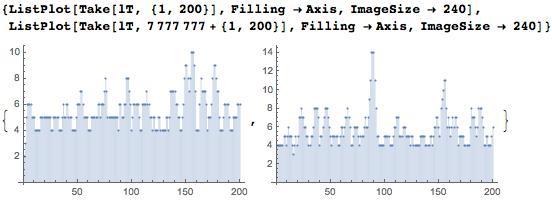 Даты среди цифр числа Пи: некоторые мысли с позиции статистики и нумерологии - 53
