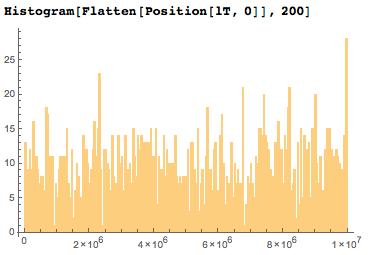 Даты среди цифр числа Пи: некоторые мысли с позиции статистики и нумерологии - 56