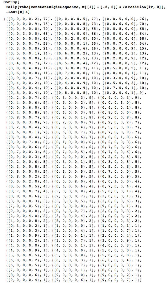 Даты среди цифр числа Пи: некоторые мысли с позиции статистики и нумерологии - 58