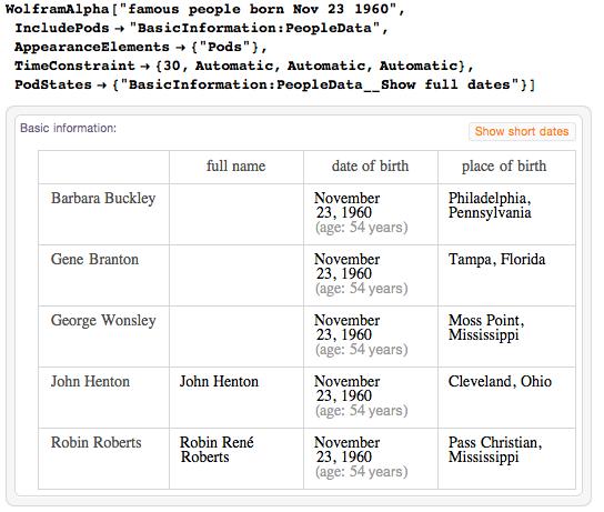 Даты среди цифр числа Пи: некоторые мысли с позиции статистики и нумерологии - 74