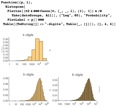 Даты среди цифр числа Пи: некоторые мысли с позиции статистики и нумерологии - 89