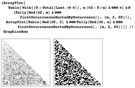 Даты среди цифр числа Пи: некоторые мысли с позиции статистики и нумерологии - 92