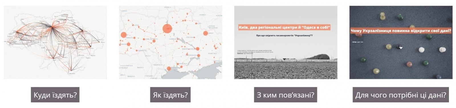 О развитии сферы открытых данных в Украине - 3