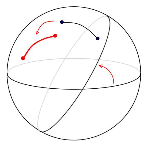 Представление движений в 3D моделировании: интерполяция, аппроксимация и алгебры Ли - 2