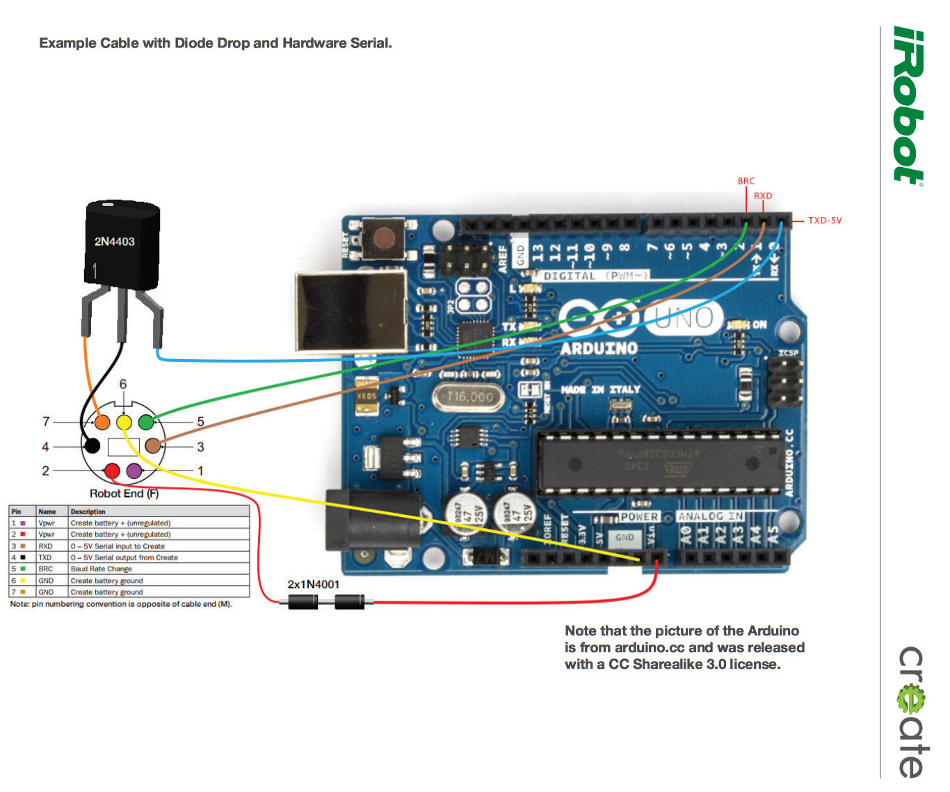 Разрабатываем Z-Wave устройство для управления пылесосом iRobot Roomba - 4