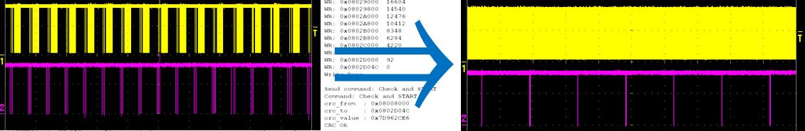 STM32F405: прошить 400кб за 10 секунд или быстрый UART-загрузчик заточенный под USB-UART, размером менее 4 килобайт - 1