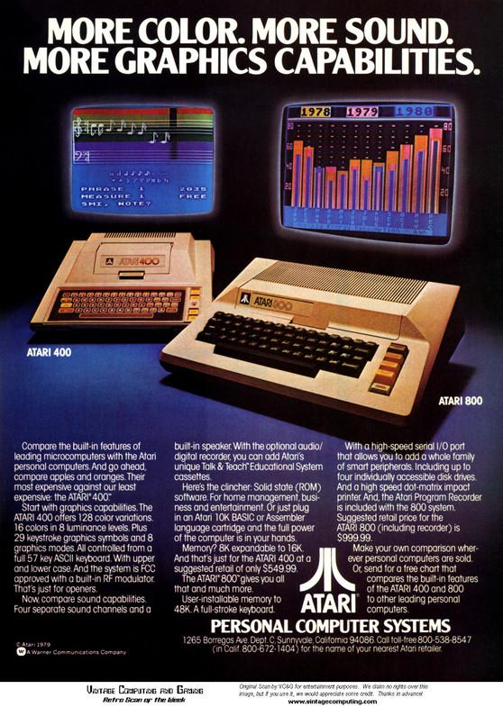 Цены на популярную электронику прошлого в сегодняшних деньгах: 1970-е годы - 16