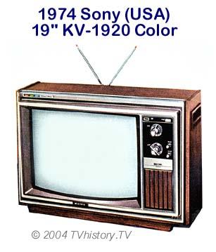 Цены на популярную электронику прошлого в сегодняшних деньгах: 1970-е годы - 21