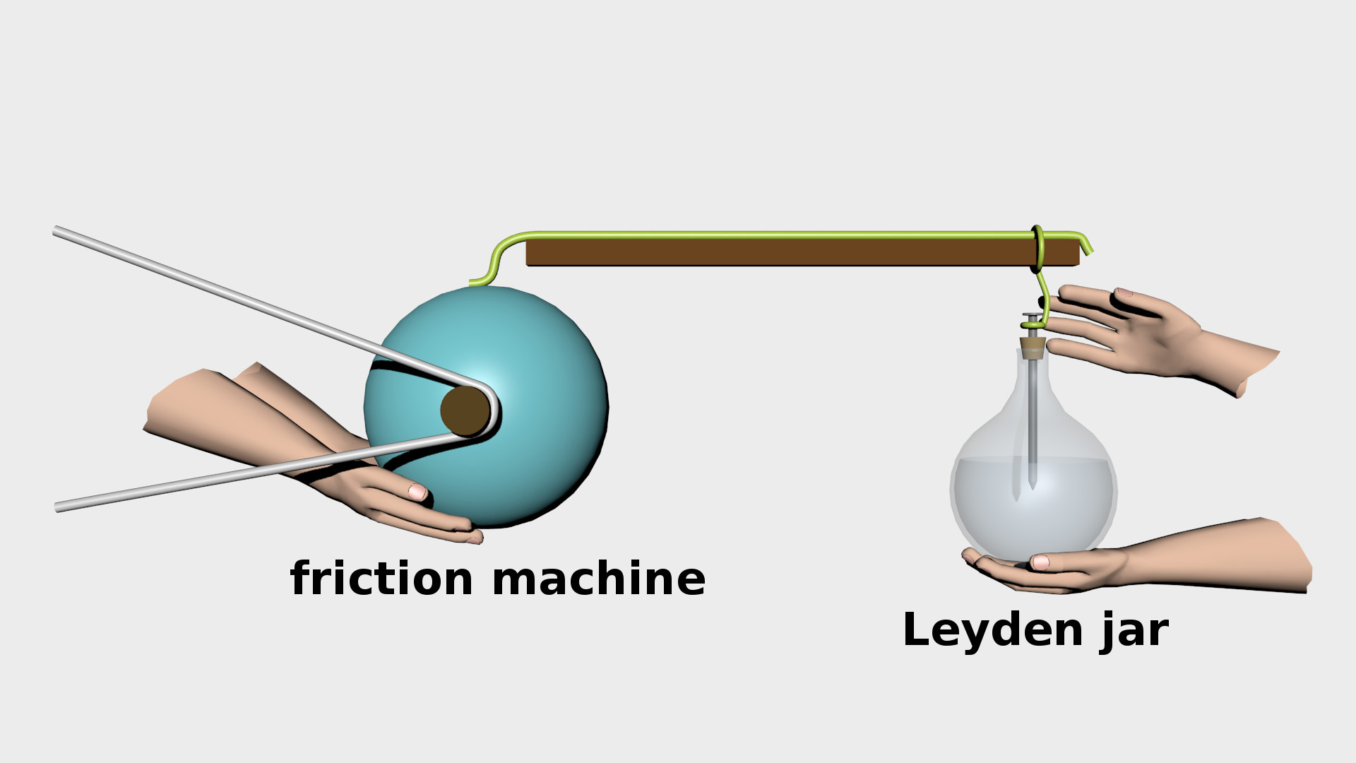 История конденсаторов часть 1: первые открытия - 2