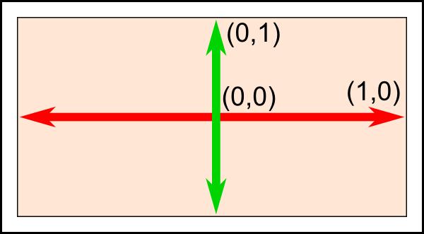 OpenGL-Tutorial. Урок 2. Первый треугольник - 1