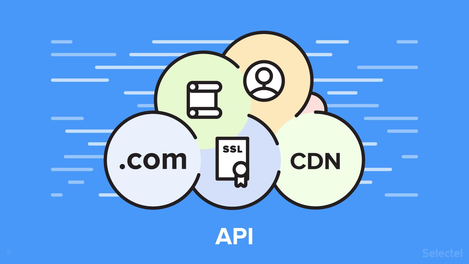 Облачное хранилище: новые функции API - 1