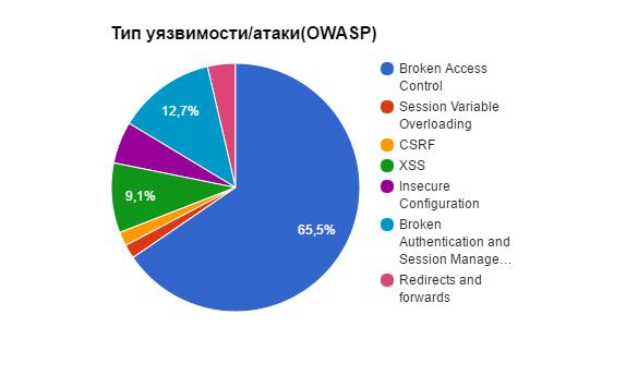 Почему в Украине всё-таки есть белые хакеры - 2