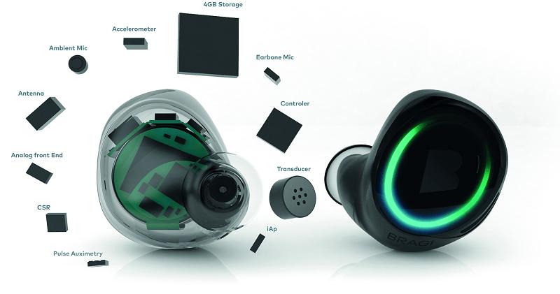 Подборка «самых» беспроводных наушников: от Dash до Moto - 2