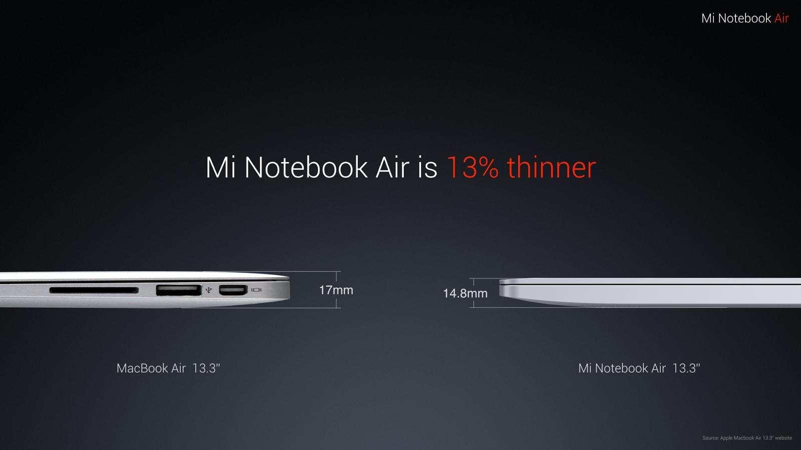 «Сами вы клоны!» или новые ультрабуки Mi Notebook Air от XIAOMI - 4