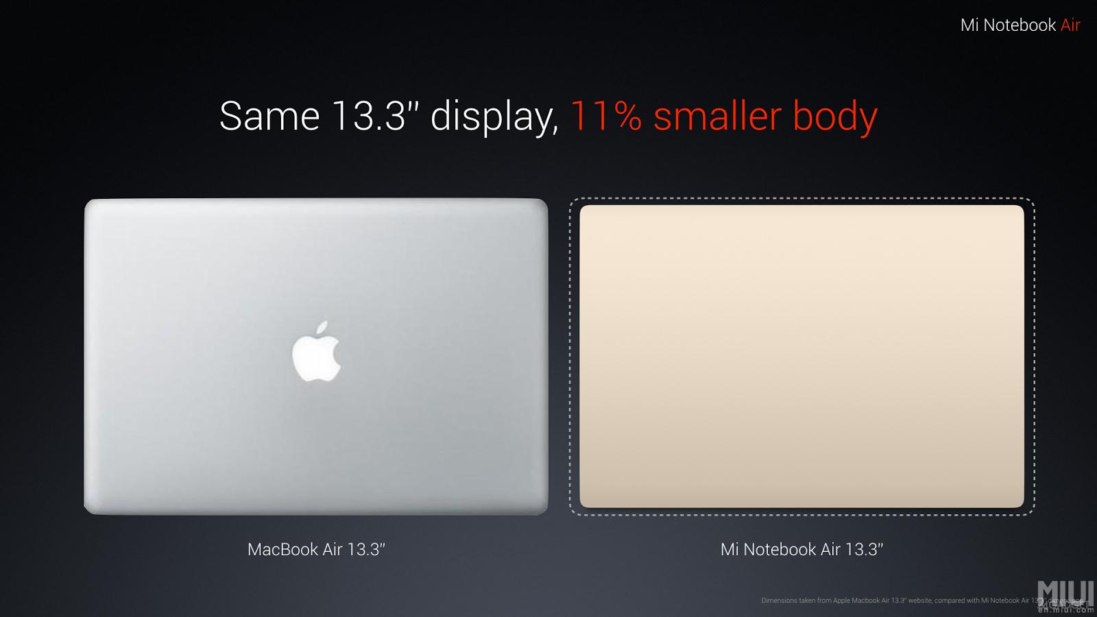 «Сами вы клоны!» или новые ультрабуки Mi Notebook Air от XIAOMI - 6