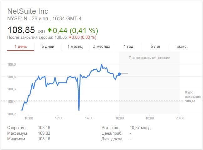 Oracle объявил о крупнейшей сделке за последние 12 лет - 3