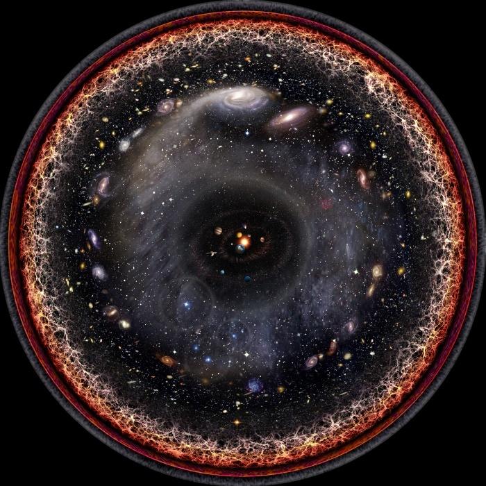 Минимальный размер Вселенной - 1