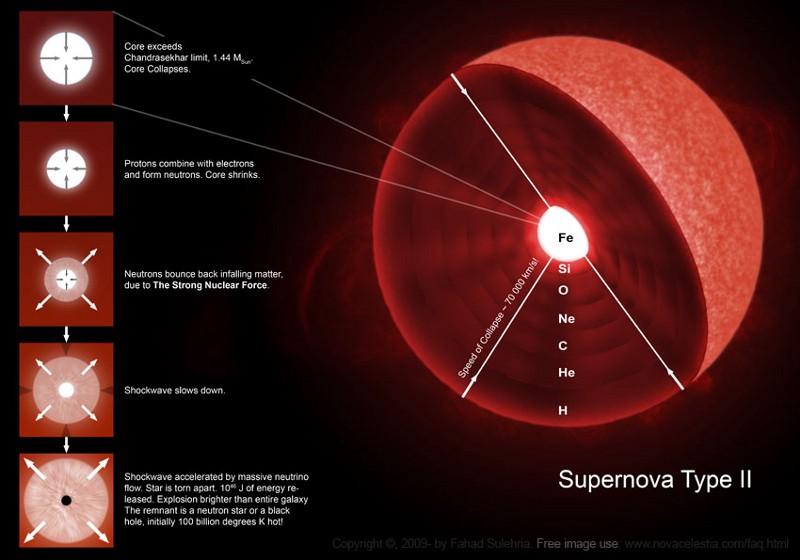 Спросите Итана №79: самая маленькая нейтронная звезда - 9