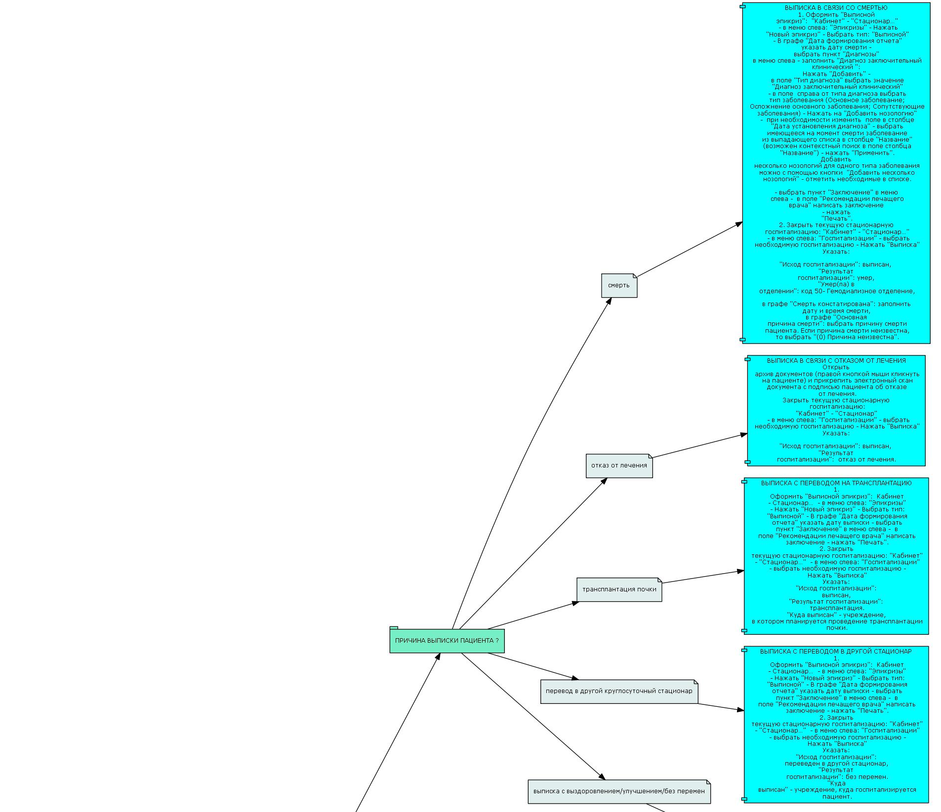 Часть 1. Платформа СППР Универсальные алгоритмы - 8
